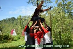 Motivasi Outbound : Manage Your Mind